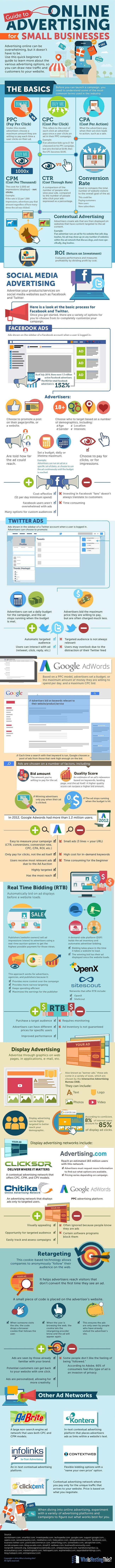 Werbung - Infografik: Leitfaden Online-Advertising für kleine Unternehmen