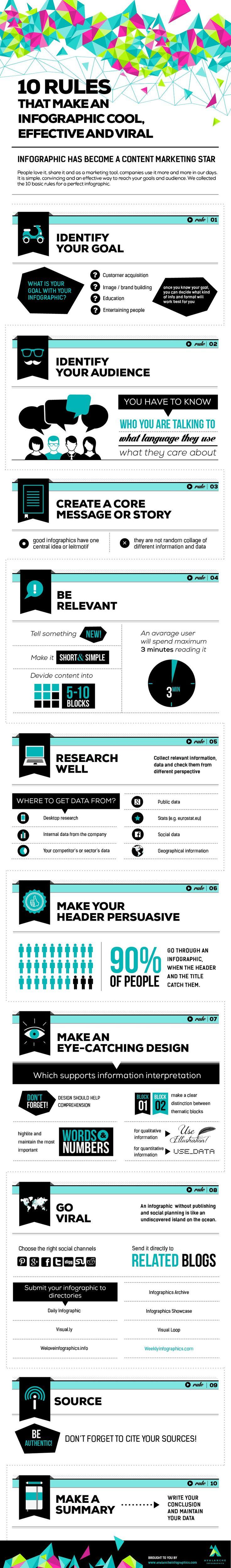 Cómo hacer que tu infografía sea eficaz y viral