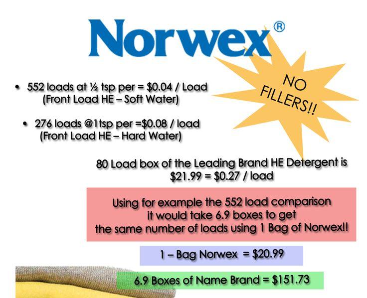 216 Best Norwex Images On Pinterest Norwex Biz Norwex