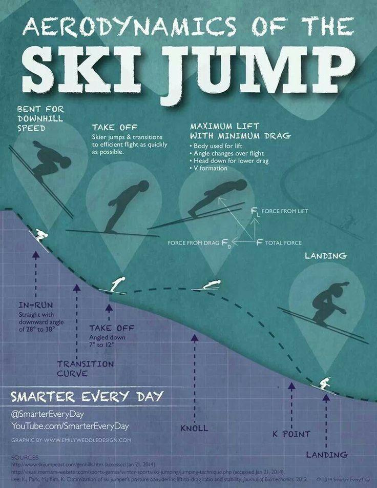 Ski jump!!