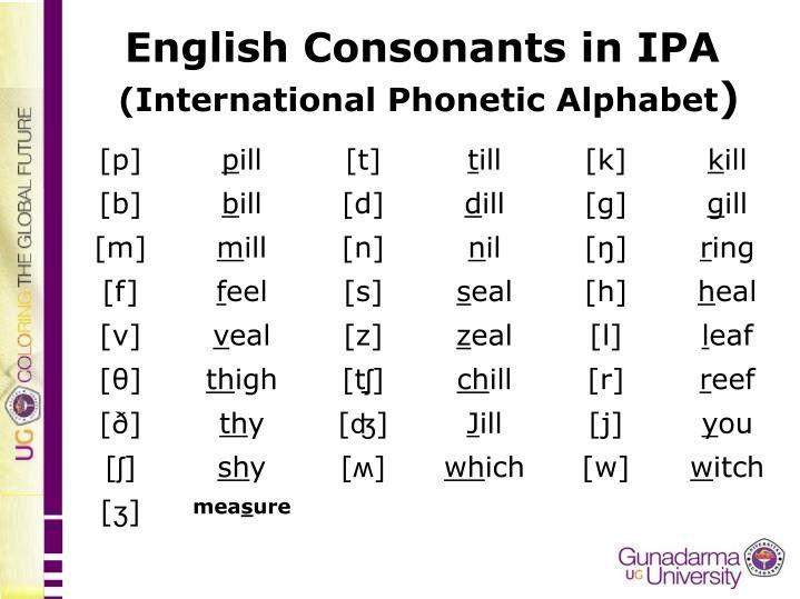 Populaire 25+ einzigartige International alphabet Ideen auf Pinterest  ES33