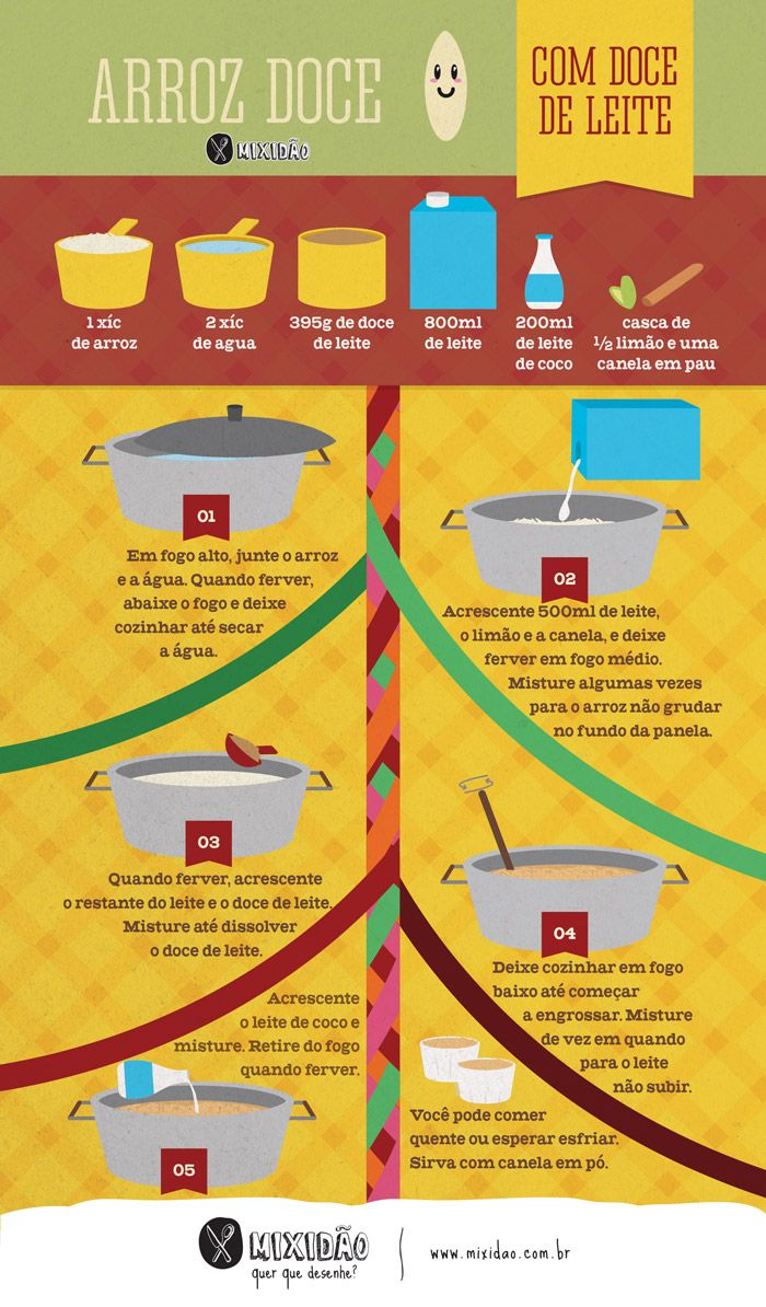 Receita ilustrada de Arroz doce para sua festa junina. Essa receita leva, doce de leite, leite de coco, canela, limão. Receita fácil