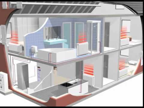 Daikin Altherma HT animation