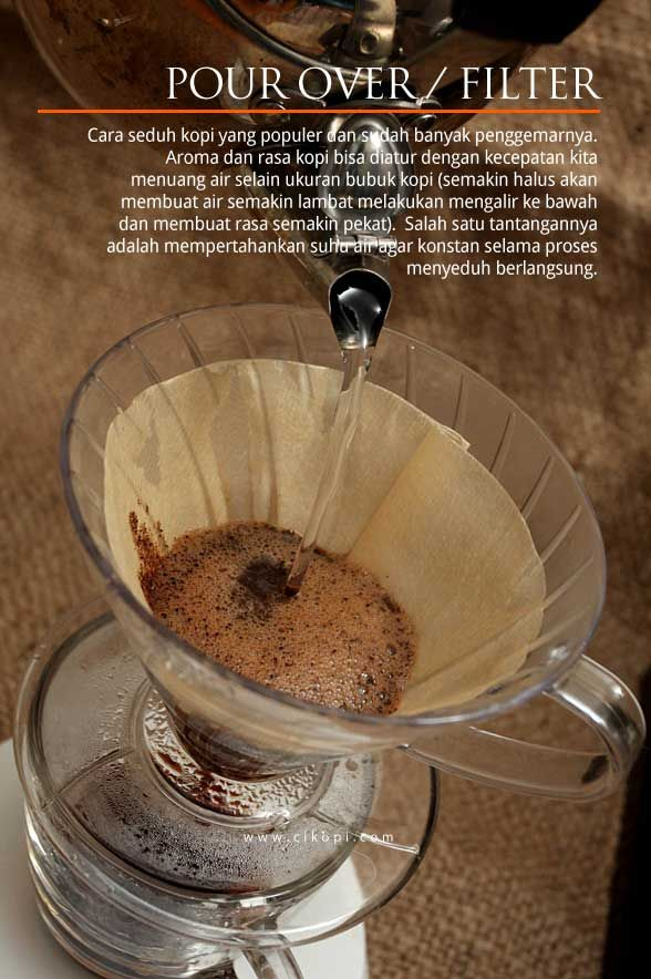 24 best water coffee and in between images on pinterest coffee cikopi which type of coffee lover are you new ccuart Images
