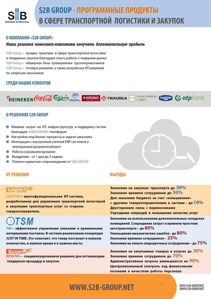 S2B Group: ИТ решения для автоматизации логистики и закупок