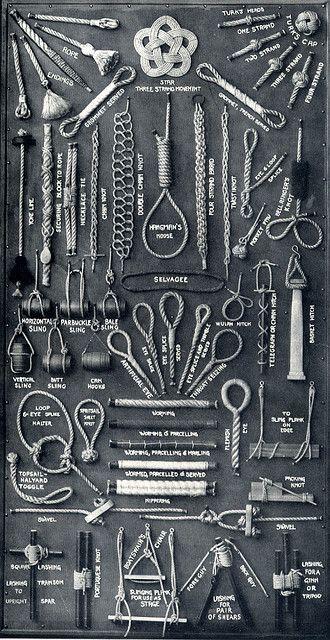 Knot Chart: Ideas, Knot Boards, Charts Thi, Survival Knot, Sailing Knot, Paracord, Diy, Ropes Knot, Knot Charts