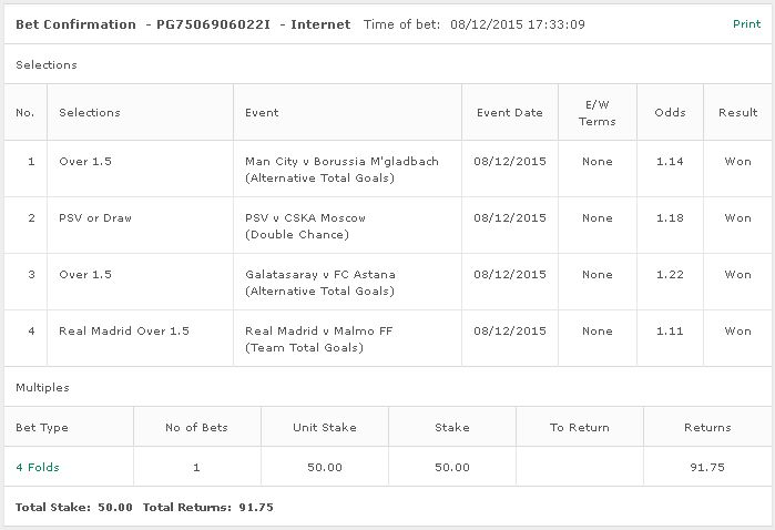 Yesterday Football Accumulator @ 1.83(83/100) WINS!!!!.Get Tips to your Mail Daily @ http://www.premiumtipping.com/