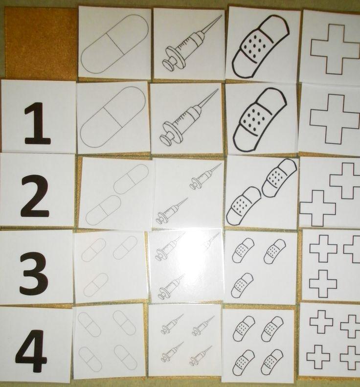 Tableau double entrée: chiffre / instruments du docteur