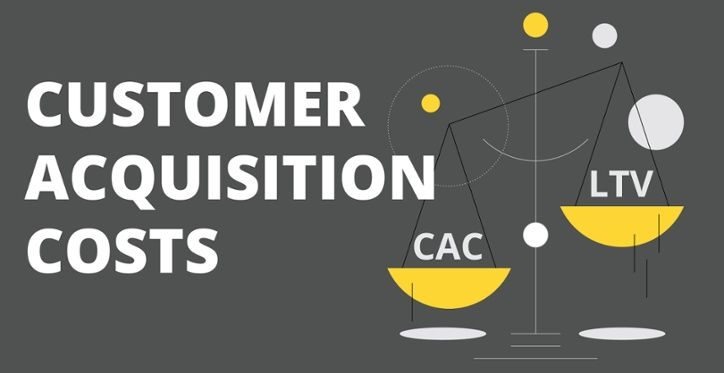 Importance of Customer Acquisition Cost for SaaS Companies