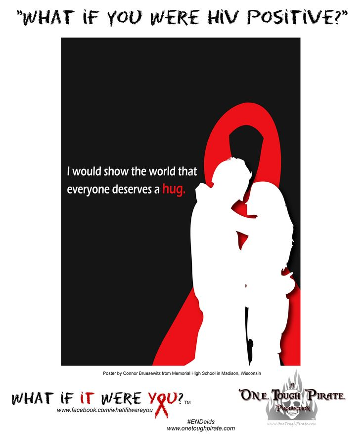 31 best Youth HIV AIDS awareness posters.