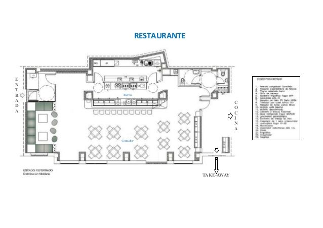 Resultado De Imagen De Dimensiones Cocina Restaurante