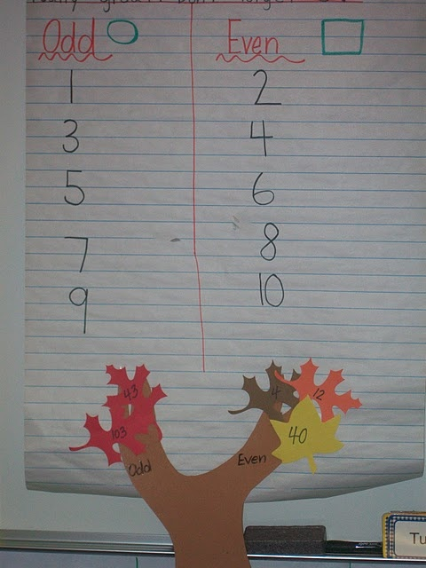 """Great idea to go back and review even and odd numbers, create an """"Even/Odd Tree!"""""""