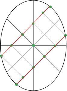 Diagonal Division