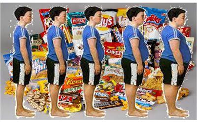Diabetes Causas efectos y como controlarla: la obesidad y sobrepeso en los niños, una antepuer...