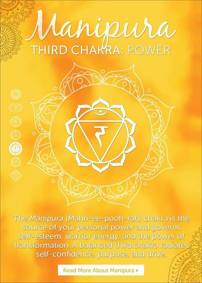 Tercer Chakra https://feelmyvibe.com/collections/all