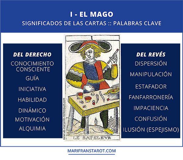 Palabras clave El Mago Significados de las cartas de Tarot. El Mago del derecho y invertido #Tarot #ElMago #aprendeTarot #crecimientoPersonal #coaching
