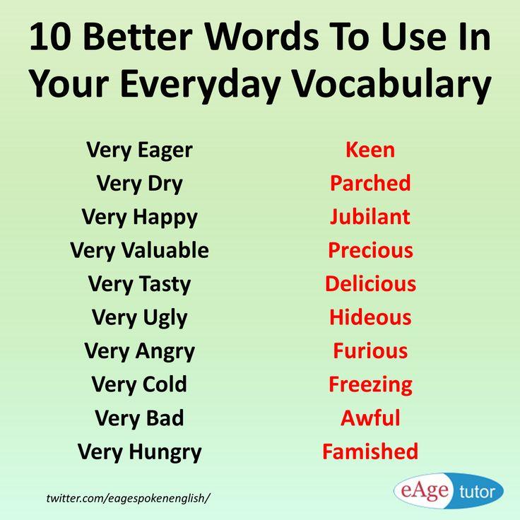 Is it easy to learn speak polish