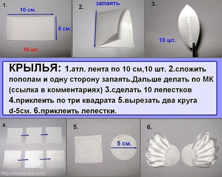 Татьяна Земляная
