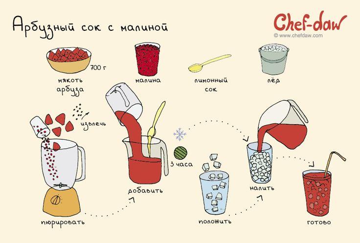 Арбузный сок с малиной - chefdaw