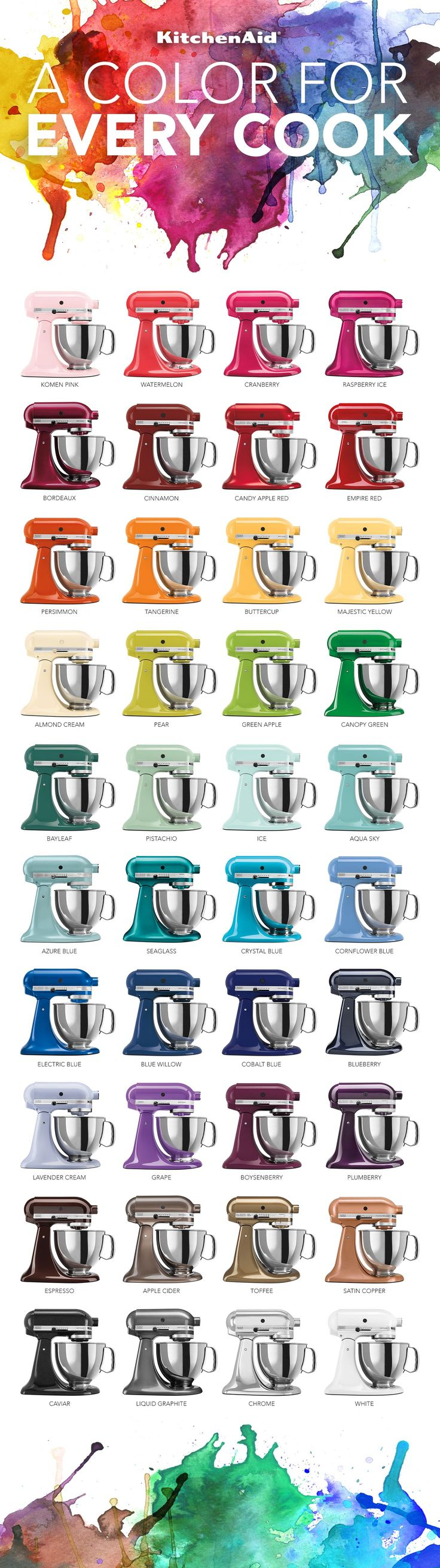 The Colorful World of KitchenAid® Stand Mixers | An Infographic #KitchenAid #Infographic #StandMixer Silver to march others