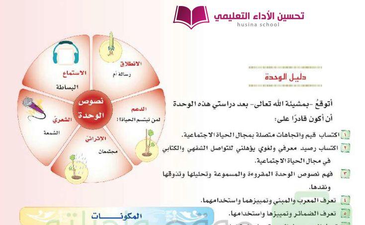 حل كتاب لغتي اول متوسط ف2 جميع الاسئلة مجابة على ايدي خبراء بالمناهج التعليمية School Map Map Screenshot