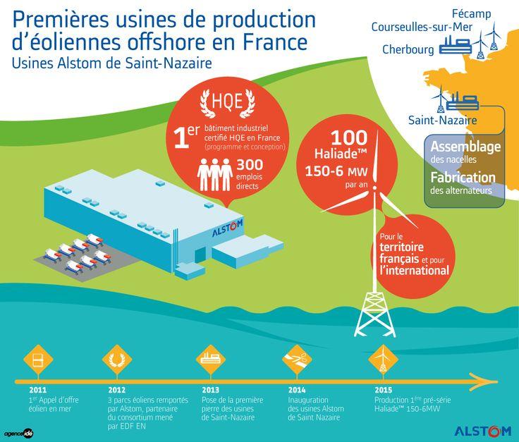 Premières usines de production d'éoliennes offshore en France - Communiqué de presse - Alstom