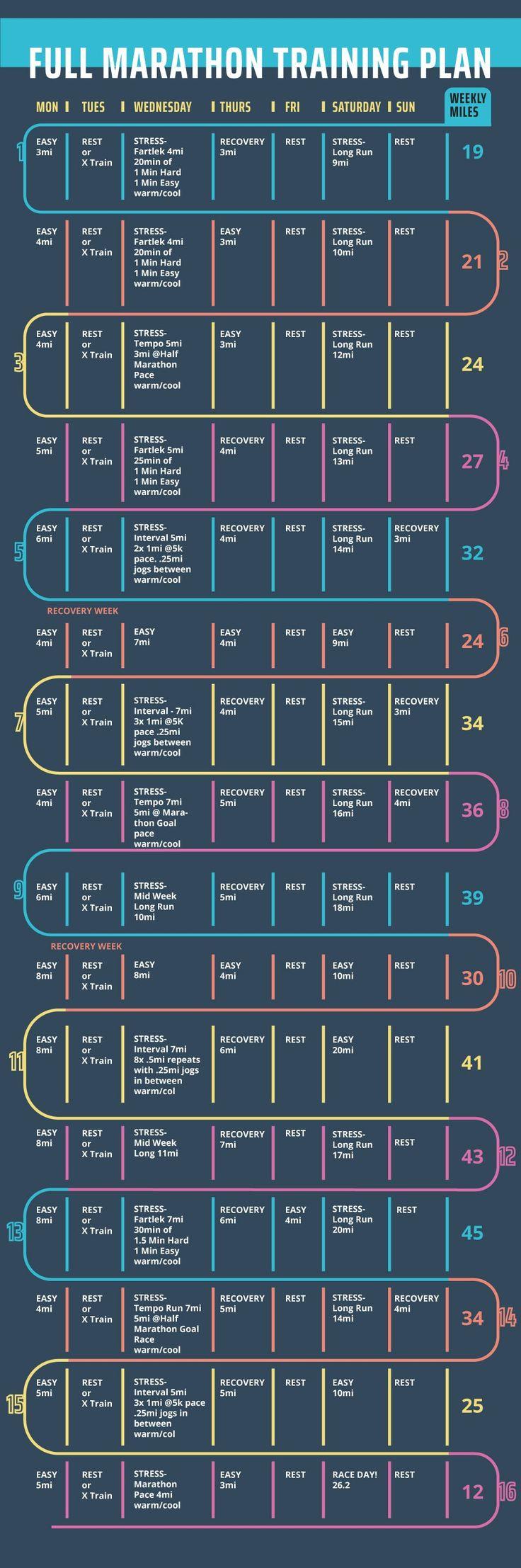 Full Marathon Training Plan | Zappos.com