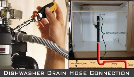 Dishwasher Drain Hose Connection Plays A Very Important