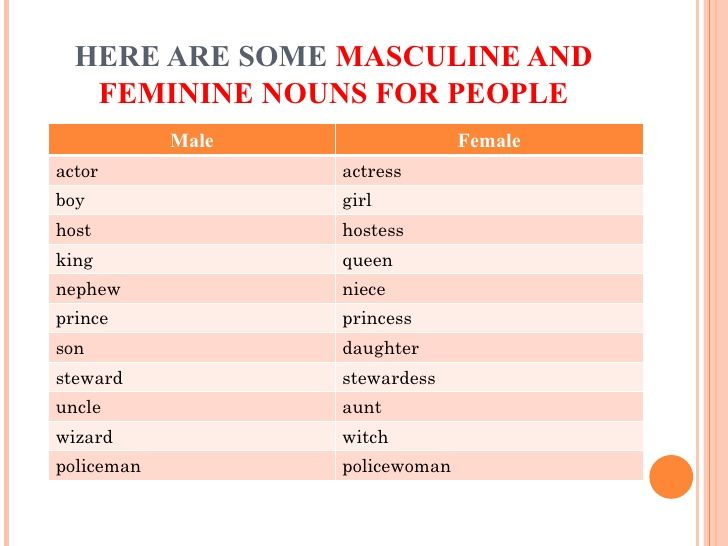 gender-of-nouns-4-728.jpg (728×546)