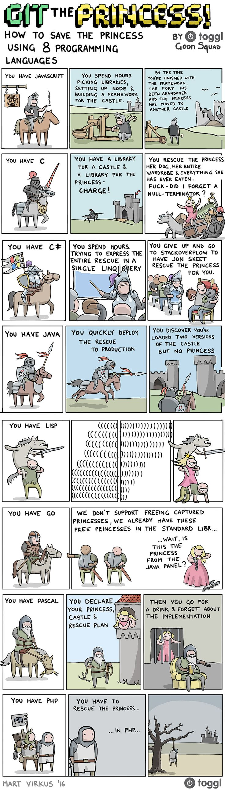How to save the princess in 8 programming languages. Cumon, laravel has made PHP an absolute joy to use :D