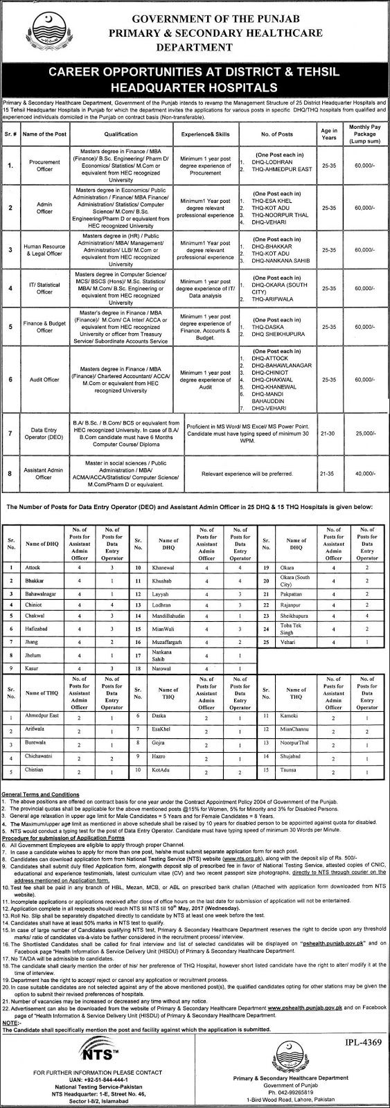 GOVERNMENT OF THE PUNJAB PRIMARY & SECONDARY HEALTHCARE DEPARTMENT CAREER OPPORTUNITIES AT DISTRICT & TEHSIL HEADQUARTER HOSPITALS Primary & Secondary Healthier Department Government of the Punjab intends to revamp the Management Structure of 25 District Headquarter Hospitals and 15 Teasel Headquarter Hospitals in Punjab for which the department invites the applications for various posts in specific DHQ/THQ hospitals from qualified and experienced individuals domiciled in the Punjab on…