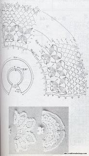 Letras e Artes da Lalá: gola de crochê