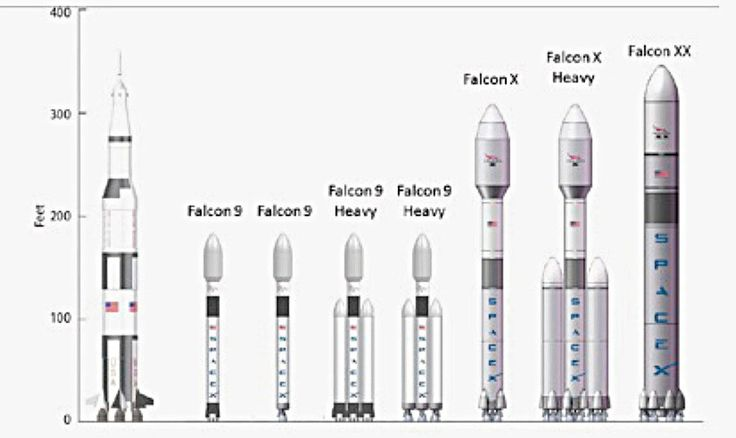 Will 2016 be the year Elon Musk reveals his Mars colonial transporter plans?