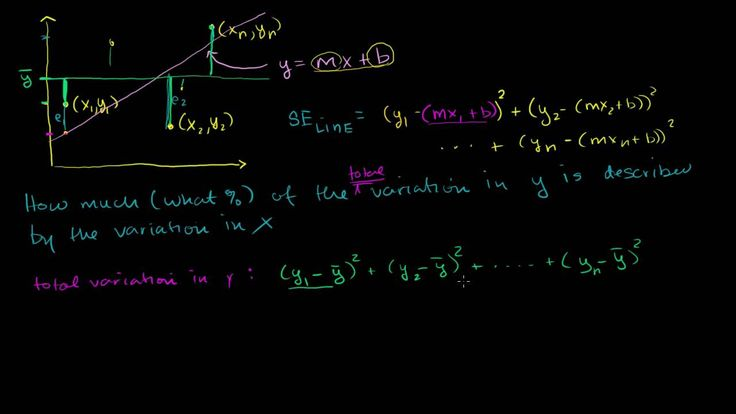 R-squared or coefficient of determination | Regression | Probability and...