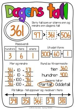 Dagens tall - 5 nivåer og clipart-oppgaver til å lage egen