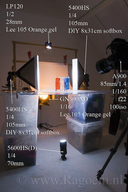 Strobist setup - instead of the DIY soft box you can use your orbis ring flash.