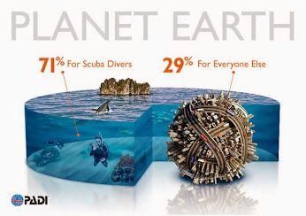 Vieni con Noi per scoprire il 71% del Pianeta.... Corsi Ricreativi #PADI e Tecnici Same Planet....Different World.... Try with US...............