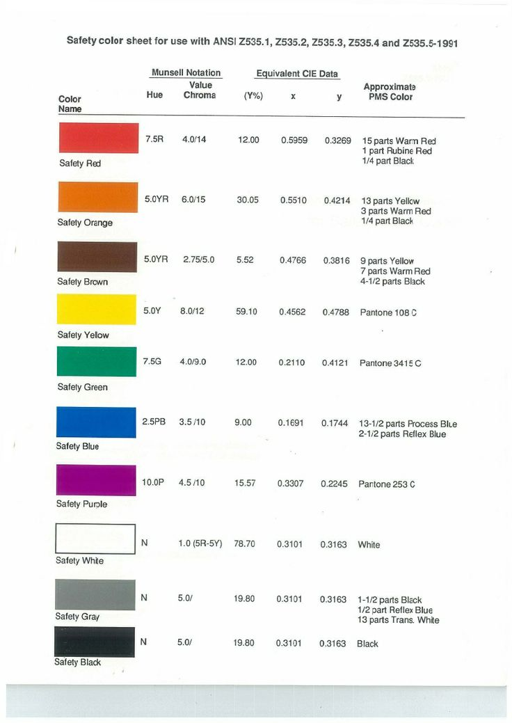 ANSI Z535.1991Safety Color Code Think about it