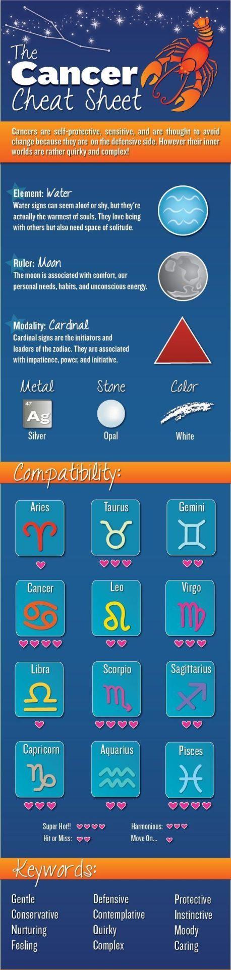 32 best astrology n numerology images on pinterest astrology krish malik photo nvjuhfo Images