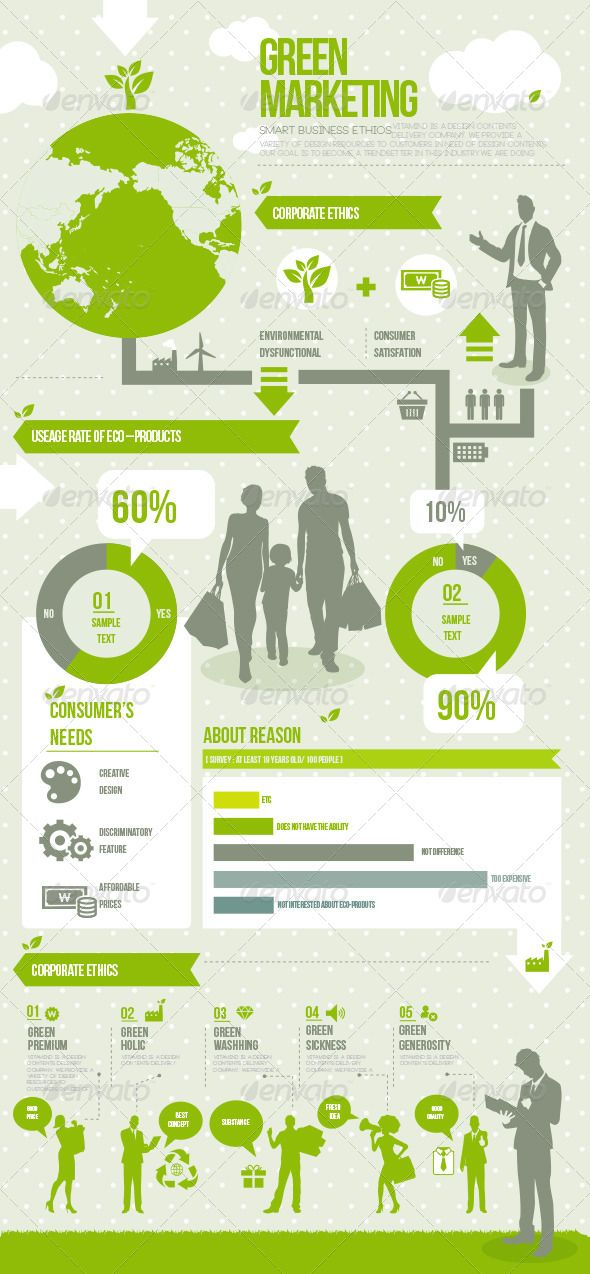 Info Graphics Environment Green Marketing - Infographics