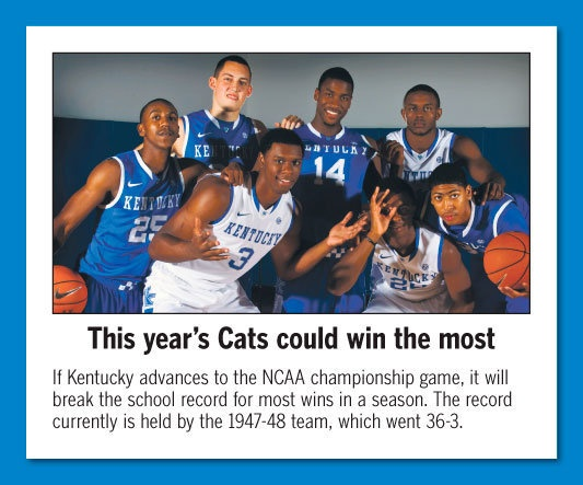 2013 Recruits Uk Basketball And Football Recruiting News: Best 25+ Uk Basketball Ideas On Pinterest