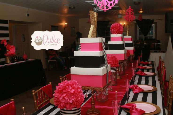Decorating Ideas > 17 Best Images About Birthday Party On Pinterest  Candy  ~ 020042_Birthday Party Ideas Wellington