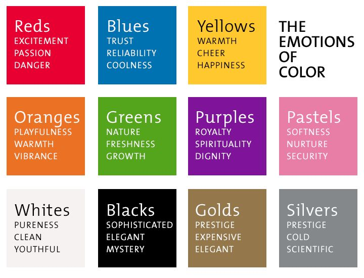 Colors Associated With Emotions Google Search Who Am I