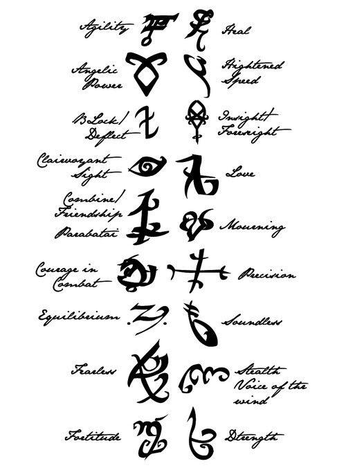 The Mortal Instruments City Of Bones Symbols Cassandra Clare Talks