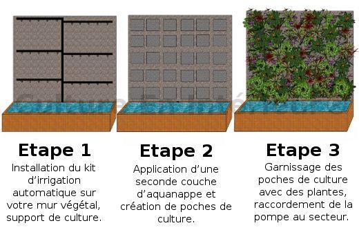 144 best d co mur v g tal images on pinterest gardening vegetable garden and vertical. Black Bedroom Furniture Sets. Home Design Ideas