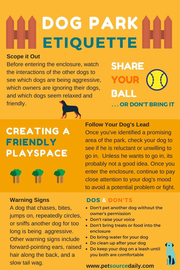 Image Result For Dog Park Rules Sign Dog Park Etiquette Dog Park Dog Park Design