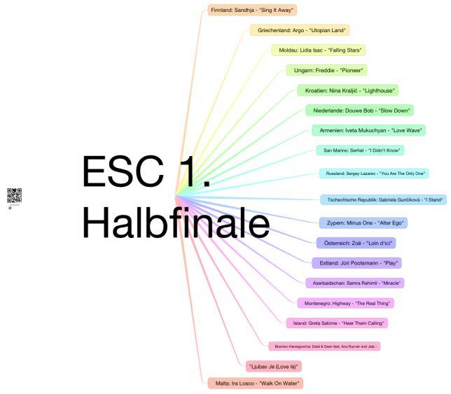 Startreihenfolge der Teilnehmer im ersten ESC-Halbfinale 2016