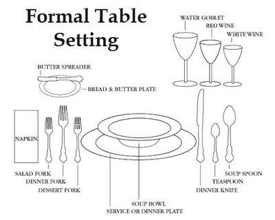 best 20 table setting diagram ideas on pinterest table. Black Bedroom Furniture Sets. Home Design Ideas