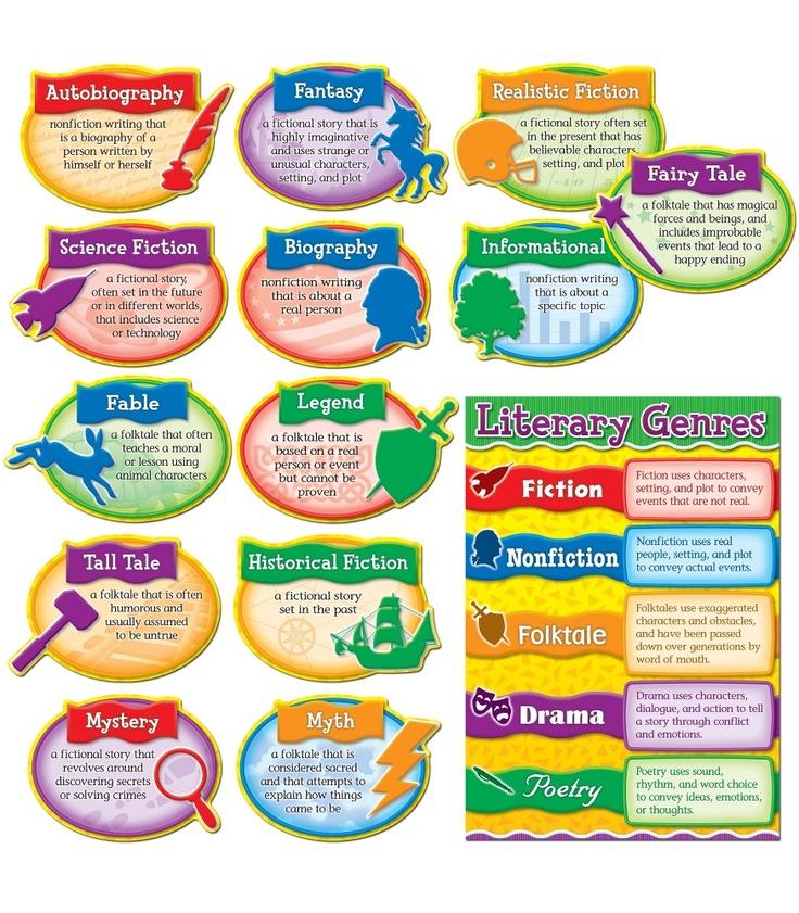 5 genres of literature