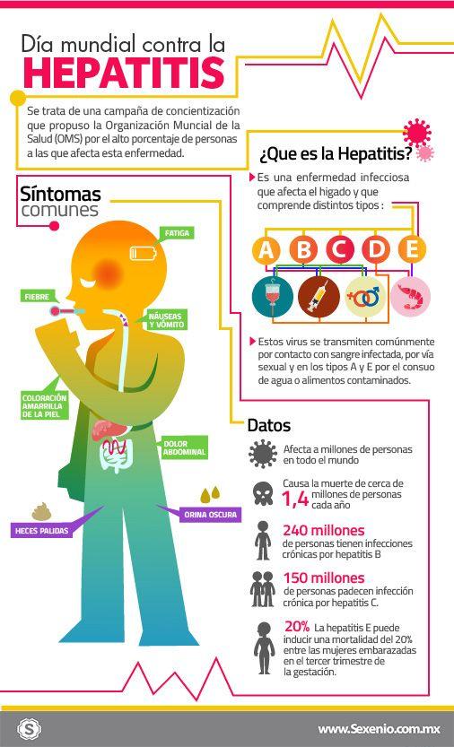 Infografía: Causas y síntomas de la hepatitis. http://www.farmaciafrancesa.com#enfermedades